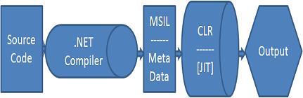 how_to_.net_framework